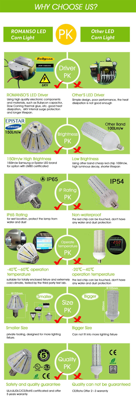 HTB1Dl2.SXXXXXa0XVXXq6xXFXXXy Fabelhafte Led Lampen E27 Test Dekorationen