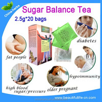 regulate diabetes tea lowering blood pressure tea