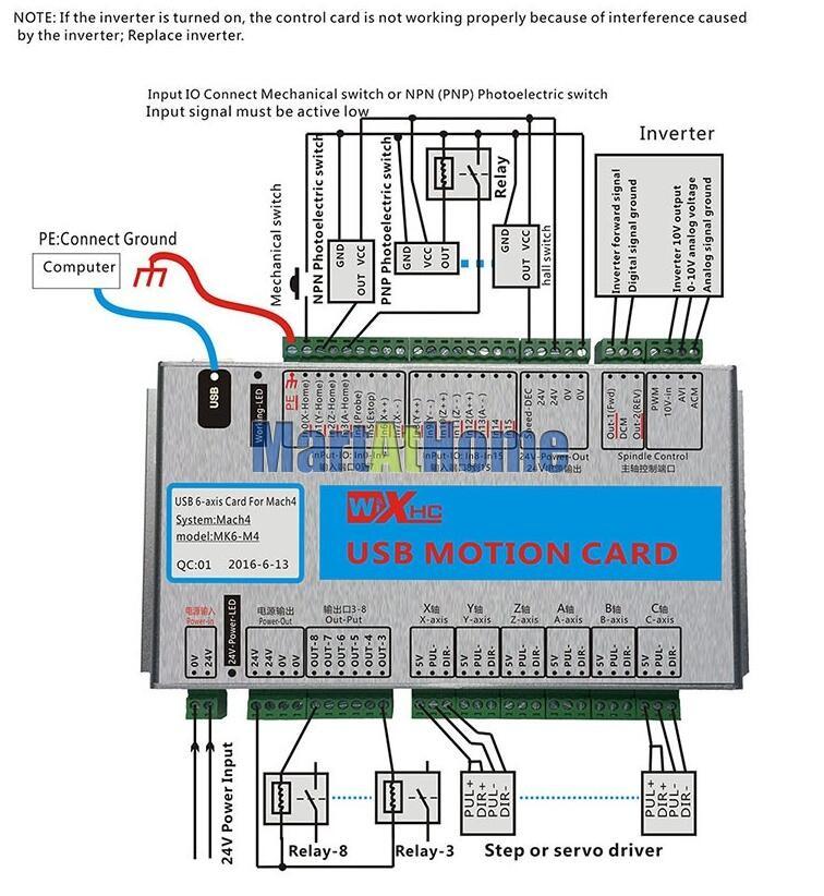 2019 USB 2MHz Mach4 CNC 3/4/6 Axis Motion Control Card