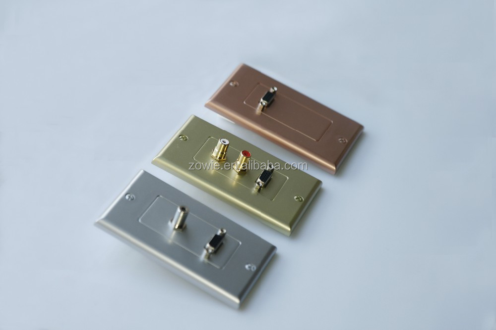 HDMI /VDA/RCA decorative faceplate