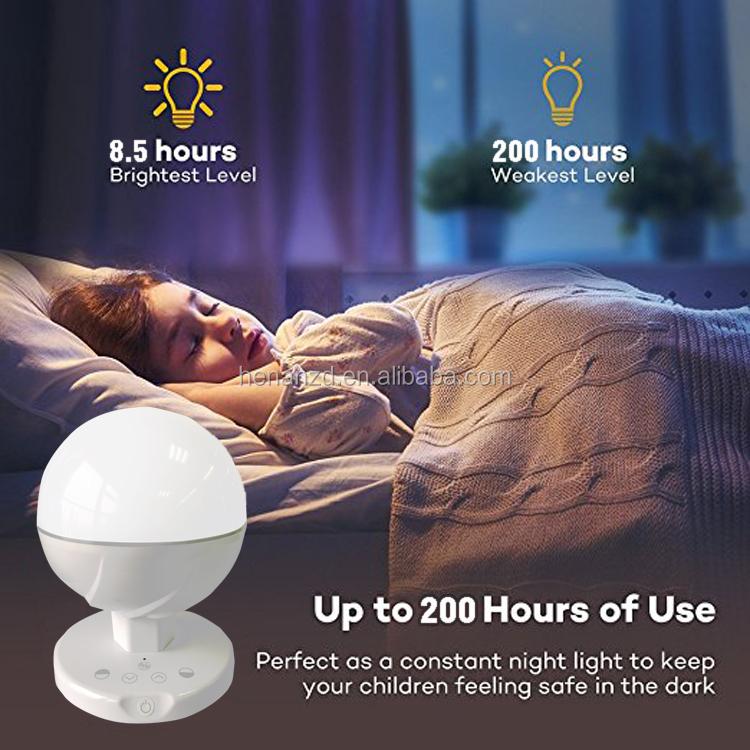 Adjustable Brightness Night Light, Adjustable Brightness Night Light  Suppliers And Manufacturers At Alibaba.com
