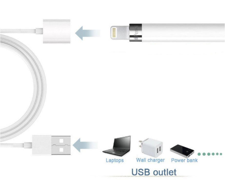For apple pencil usb cable