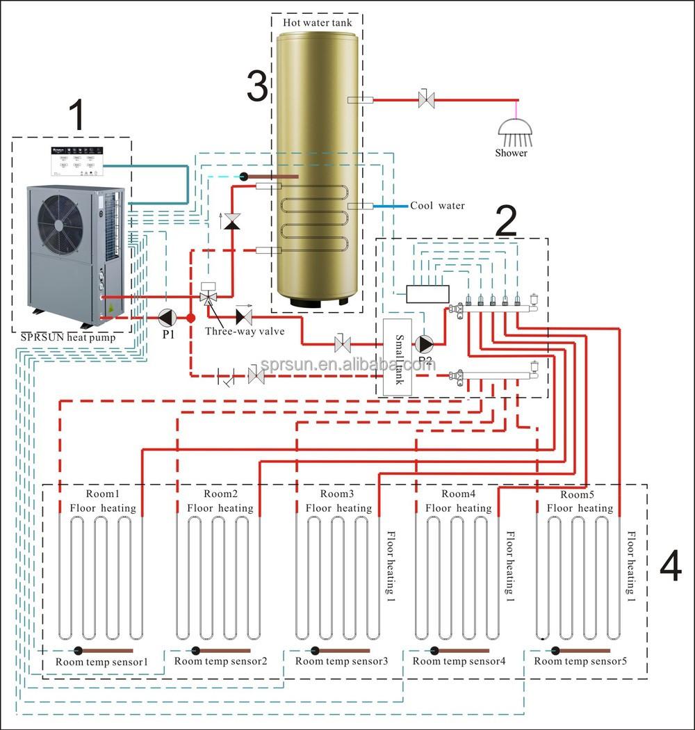 Sprsun Luftquelle Heizung Pumpe Für Fußbodenheizung Und Warmwasser ...