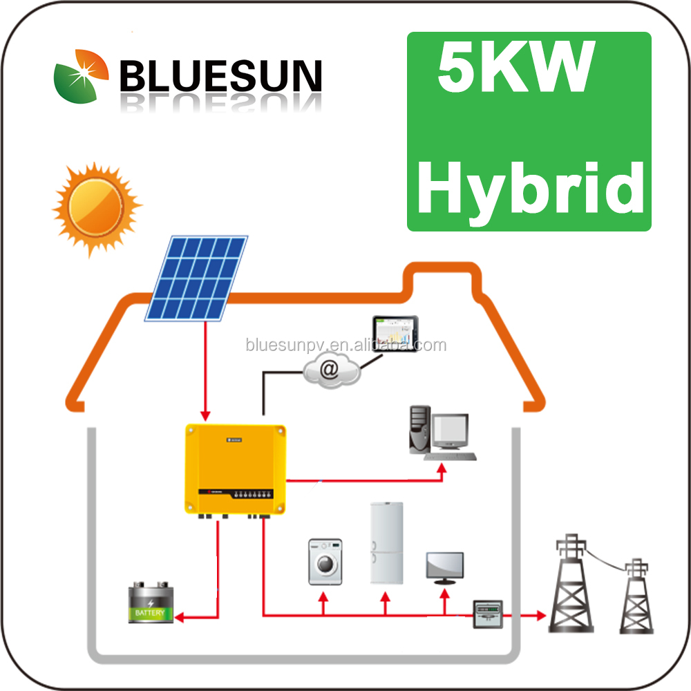 Bluesun easy installation 5kw hybrid solar panel home solar system