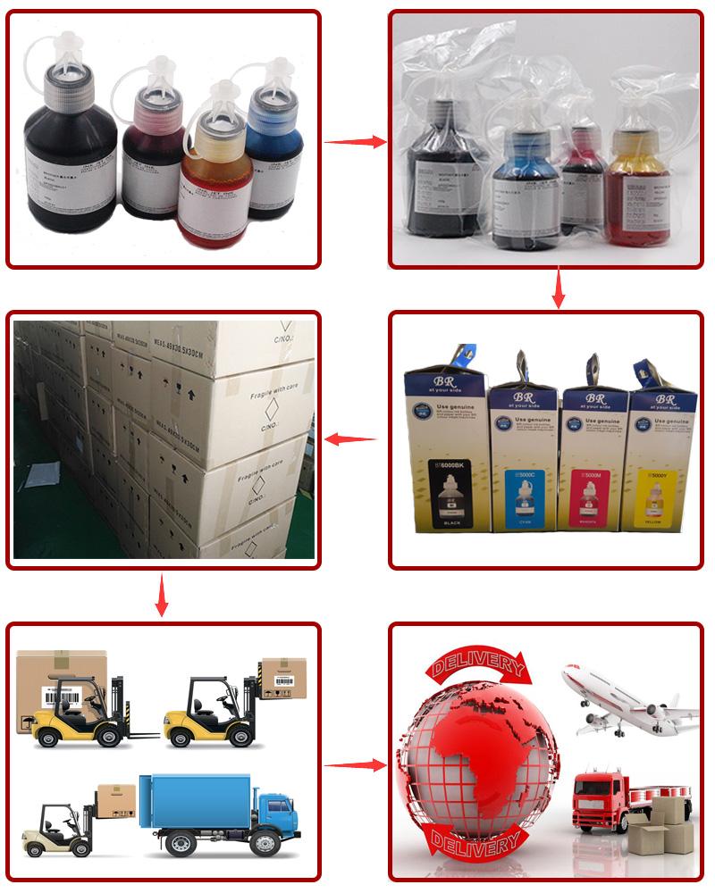 Hot sales 1200xl for MB2020/ MB2320 MB2720/ MB2120 printer compatible ink cartridge pgi1200XL 1200