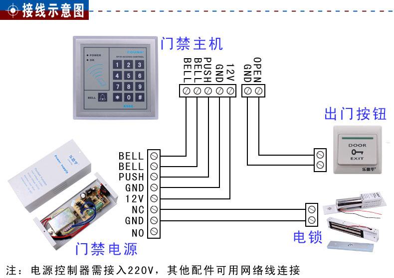door access control wiring diagram jeep door locks ford transit connect  door locks wiring diagram for