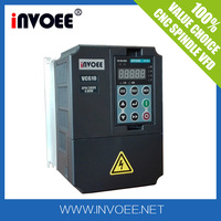 INVOEE China cnc machine variable electric motor drive system