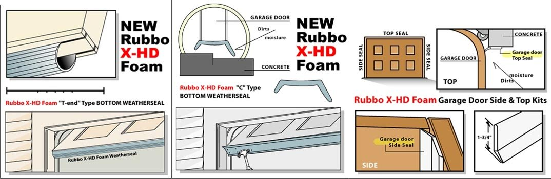 garage door bottom weather sealRubber Garage Door Bottom Weather Seal  Weatherstrip Seals  Buy