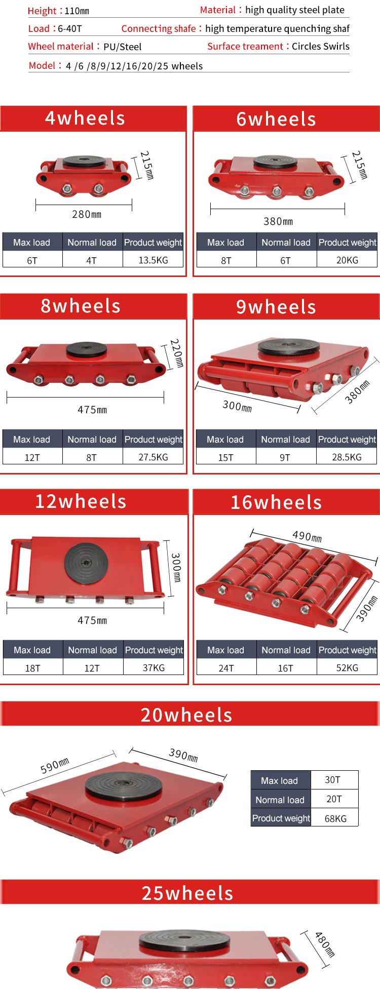 CRA Straight Cargo trolley/moving skates/Industrial Machinery Mover /Machinery Skate/4-6T,Rubber wheel