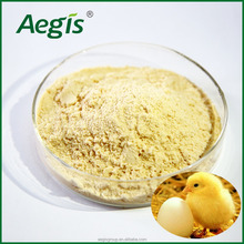 Top quality microbial lysozyme feed additives from factory