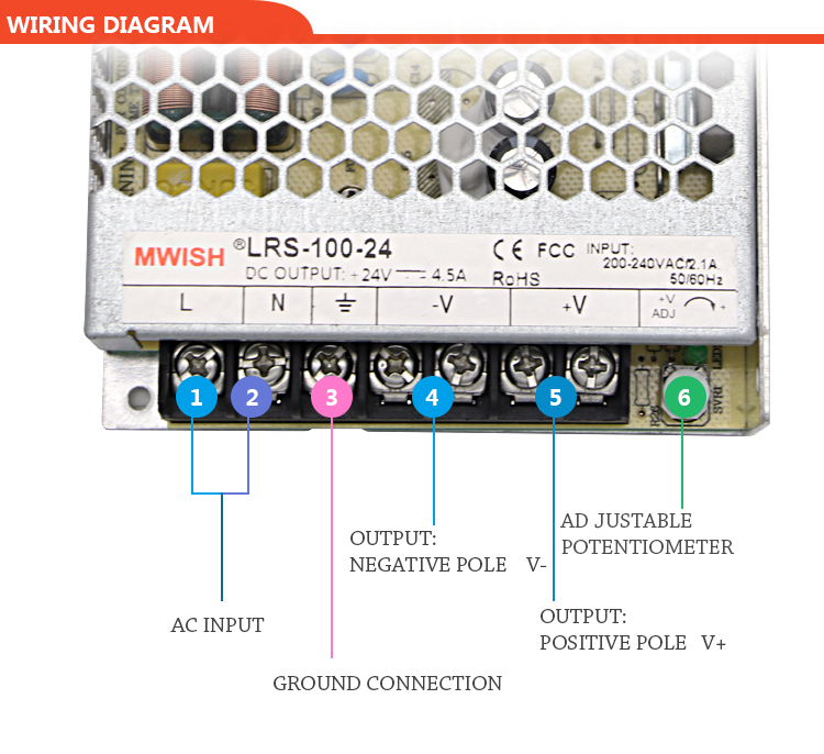 High efficiency LRS-100-24 100w 220v LED Slim ac dc 5v 12v 24v 26v 48v switching power supply