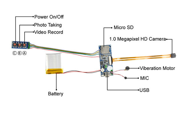 usb camera wiring diagram laptop to security camera wiring diagram rh d15c0 mobile shop co usb webcam wiring diagram
