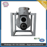 Optopelectronic Pod camera gyro stabilizer