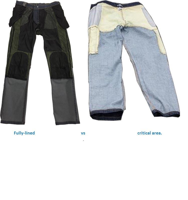 1aba9f5da7 Los pantalones vaqueros Aramid son normalmente la opción más asequible