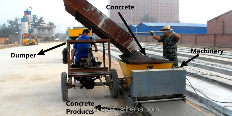 Precast Concrete Forms For Sale: Precast Form Work Concrete Fence H Beam/column Molds For