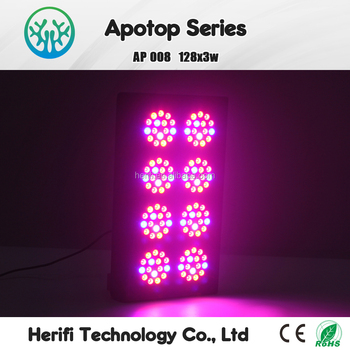 Best SellingPproducts 2018 in USA AP008 LED Grow Lights Hydroponics Lighting Horticultural Lighting