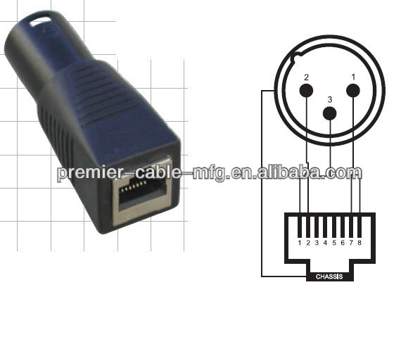 Adapter Rj45 To Xlr 3 Pin For Consolle Dmx