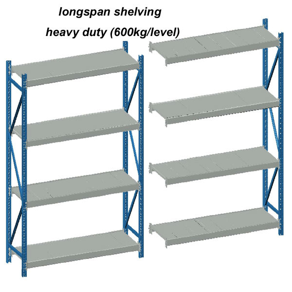 used along or arranged by one row of long span shelving