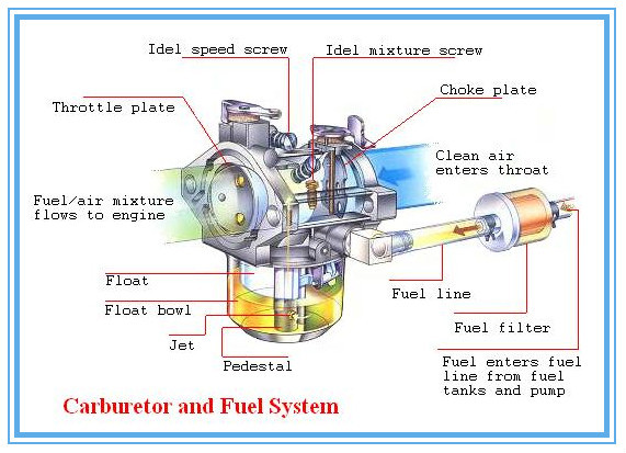 Watch moreover Watch as well Keihin FCR 28 33 35 37 39 41 Flatslide Carburetor Parts Diagram as well Watch in addition 381734293529. on honda 250 carb diagram