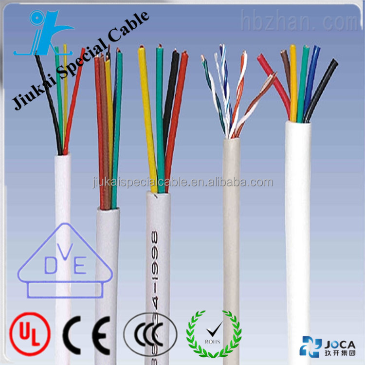 Ft1 Cable Wholesale, Cable Suppliers - Alibaba