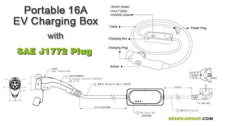 10a 16a adjustable sae j1772 ev level 2 charger leaf charging 10a 16a adjustable sae j1772 ev level 2 charger leaf charging cable schuko plug