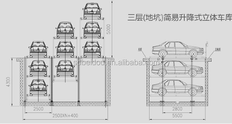 parking system CE ISO certified vertical rotary smart car