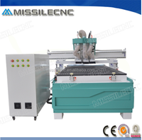 Worldwide distributors wanted wood cnc router for panel furniture/3d engraving machine