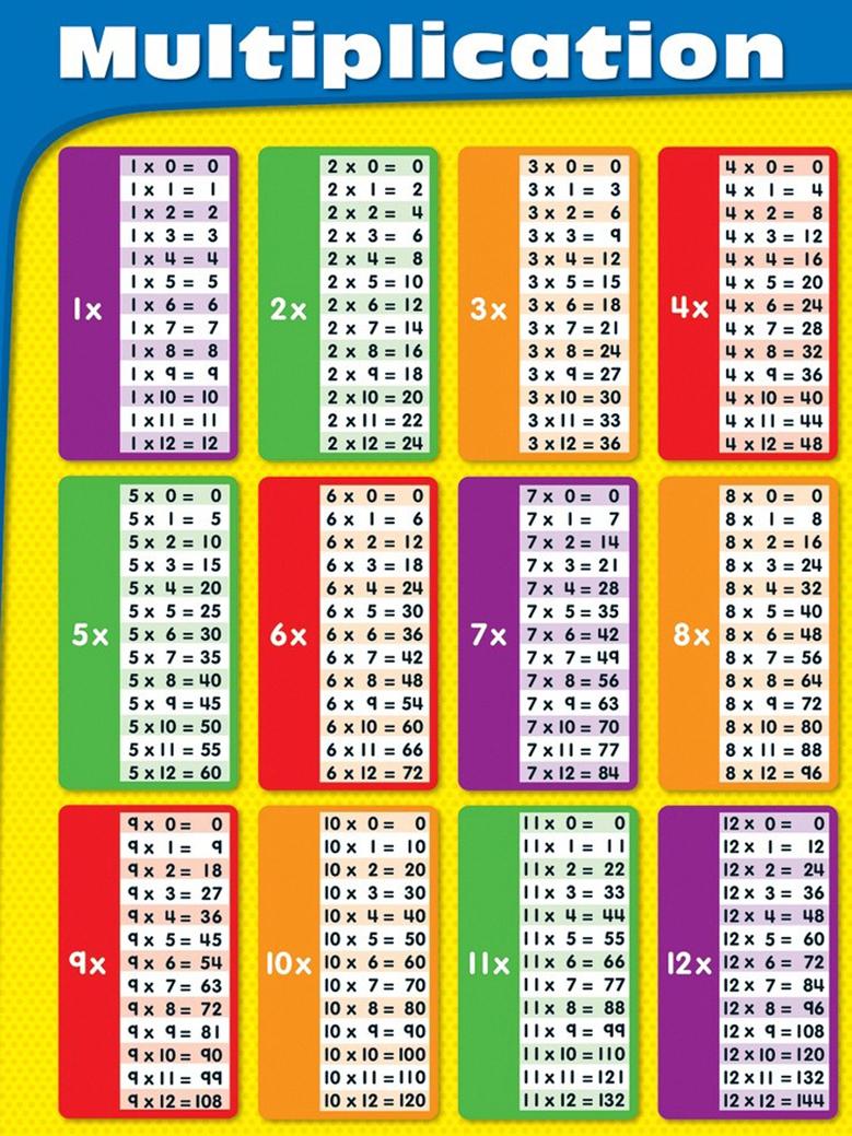 Achetez en Gros tables de multiplication 20 en Ligne à des