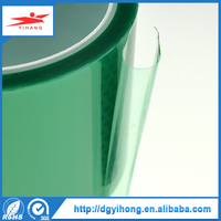 Green High Temp Masking Tape Powder Coat Coating 400F