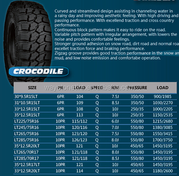 35 12 5 R17 >> Lakesea Crocodile 4x4 Mud Terrain Tires 35 12 5r17 35 12 5r20 4wd