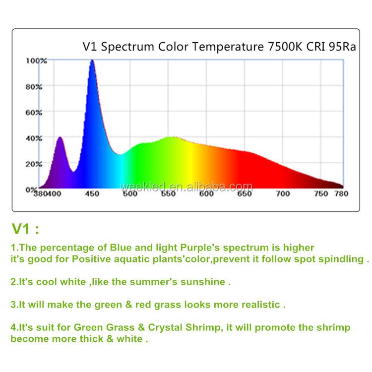 EXW price simulate sunrise sunset 70w full spectrum led aquarium light for freshwater fish tank aquarium