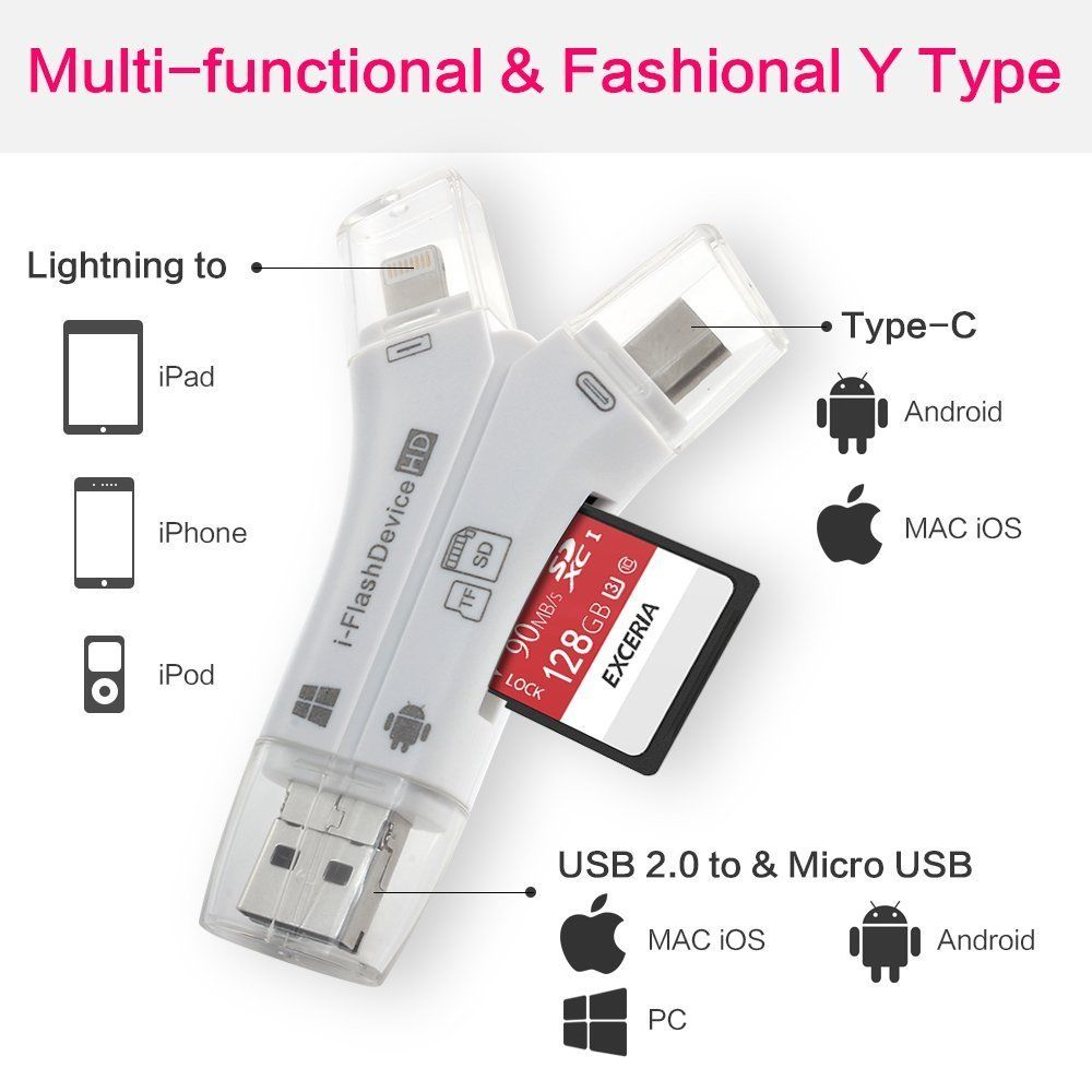 New USB i-Flash Drive Micro SD//TF Memory Card Reader Adapter For iPhone Android