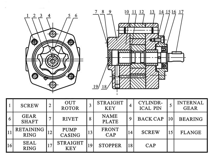 단화 전기 모터 구동 고압 유압 오일 펌프