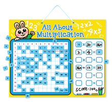E1015 wholesales top quality magnetic learning multiplication resources for kids and child at home