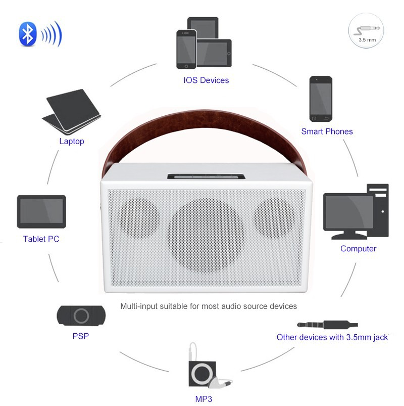 new products Desktop hifi Powered Wireless stereo professional Audio Speaker