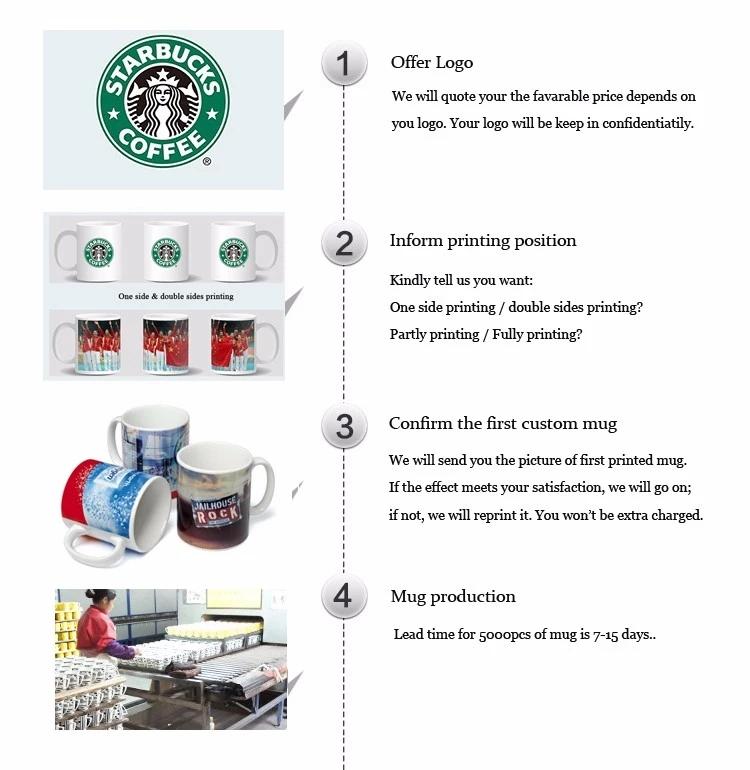 2019 Su Ordine All'ingrosso In Bianco Porcellana Tazza di Ceramica Per Sublimazione