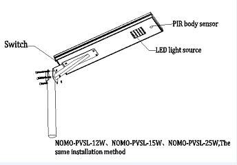 Nomo Pv Series Integrated Solar Street Light 50w