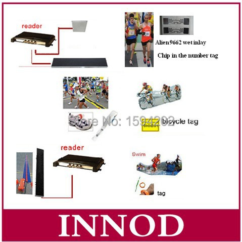 Wholesale- marathon timing system uhf rfid antenna ground with free long  distance passive alien h3 epc gen2 timing chip samples iso18000-6c
