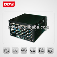Videowall processor for professional audio video 1920x1080 input output Hdmi dvi vga av ypbpr