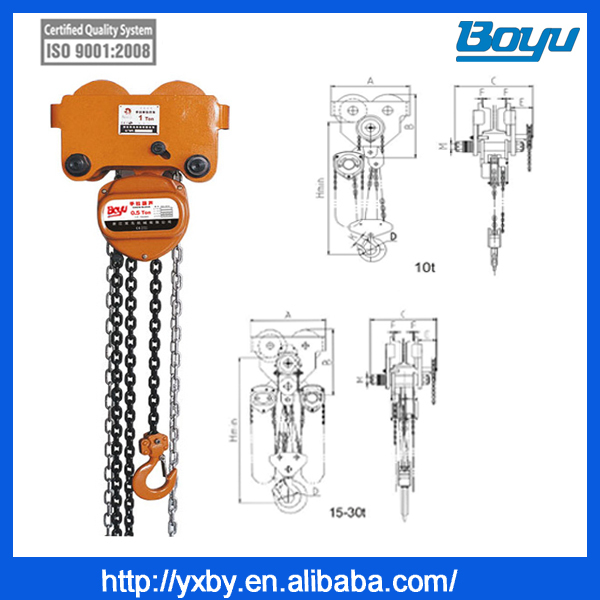 We supply capacity 24.5t245kn combined manual lever chain block