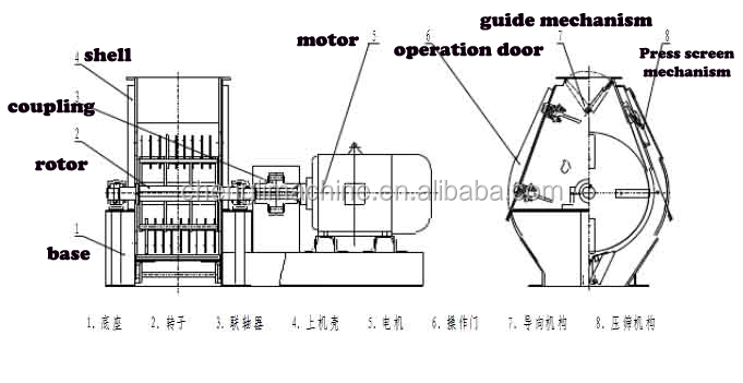 Small Poultry Feed Millpoultry Feed Pellet Mill Buy Poultry Feed