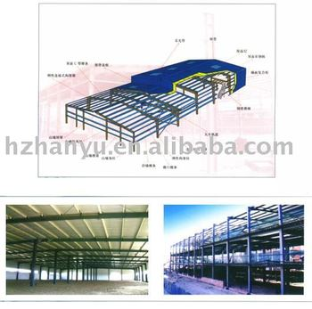 Portal Steel Frame For Workshop - Buy Steel Frame Workshop,Garbled ...
