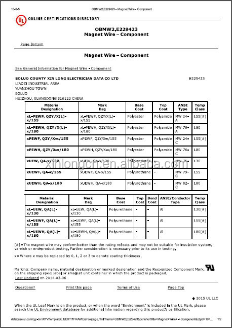 Litz wire chart wire center litz wire chart images gallery keyboard keysfo Images