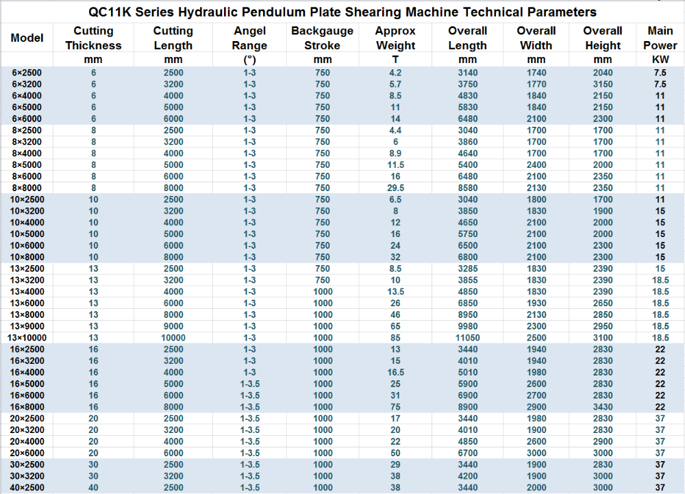 CE zertifizierung QC12K hydraulische scher maschine