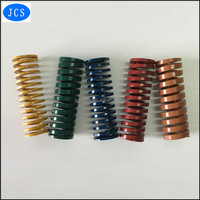 mould coil spring Manufacturers wholesale