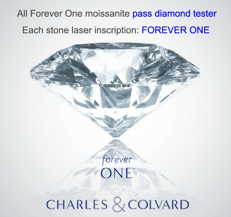Image result for charles and colvard moissanite