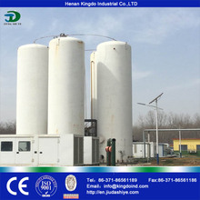2017 China high efficiency hot sale biogas plant of methane gas generator