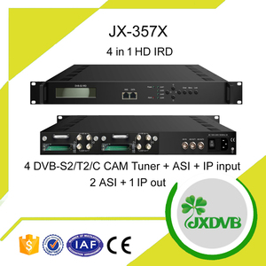 Digital Cable TV IPTV Decoder with IP in SDI out