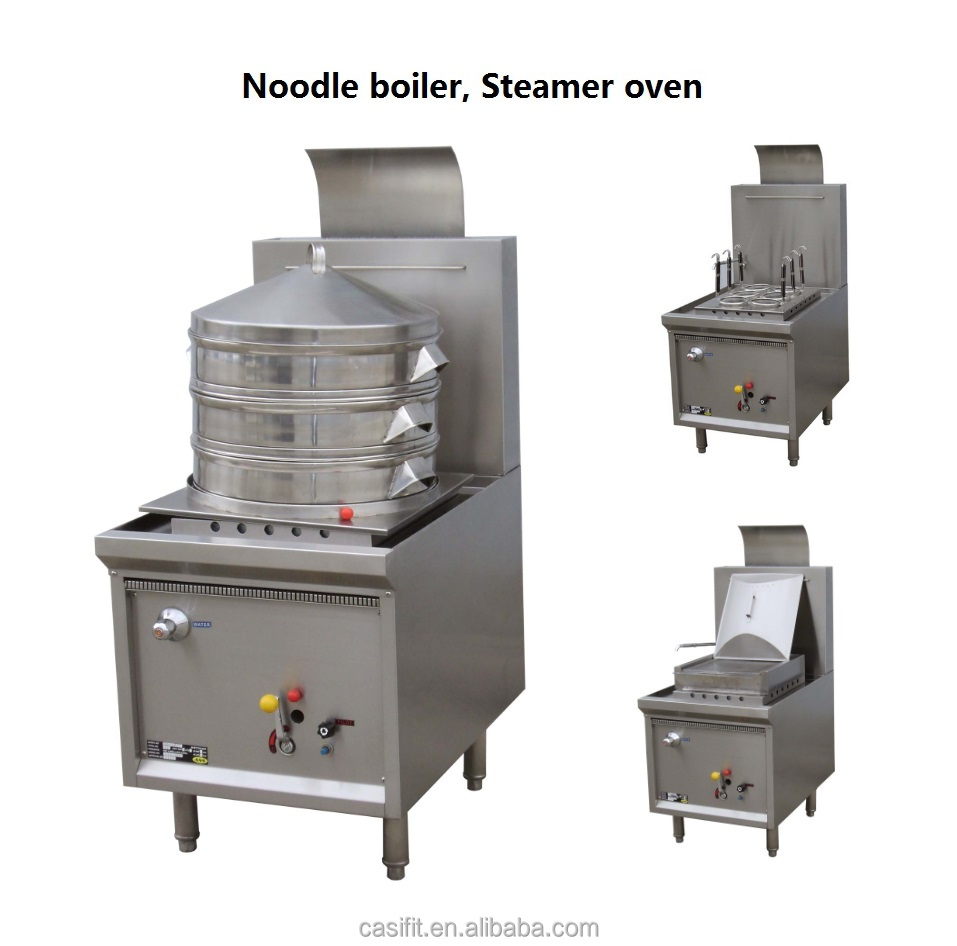 Automatic Kitchen Equipment, Automatic Kitchen Equipment Suppliers ...