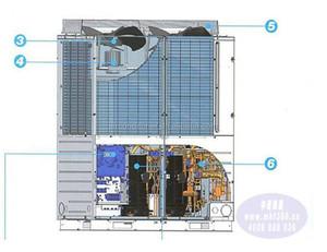 Haier RFC252MXSKYN VRF Air Conditioner I Rotary Compressor on